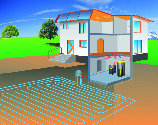 ¿Qué es la climatización geotérmica?
