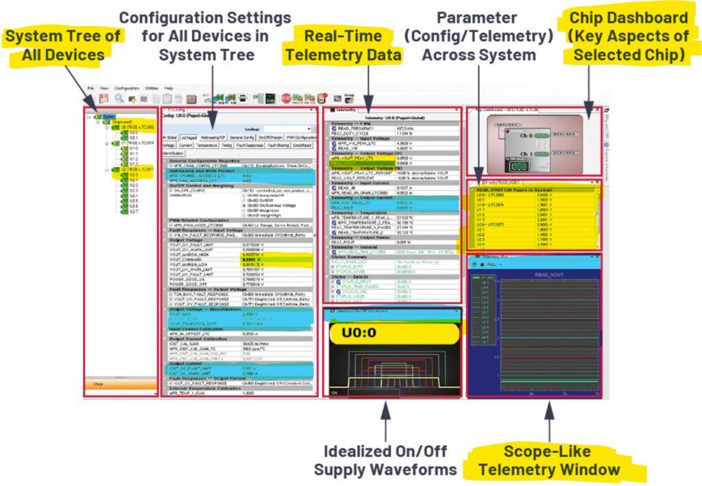 Fig. 5: Entorno de desarrollo LTpowerPlay para productos DPSM : elimina la codificación para el funcionamiento autónomo.