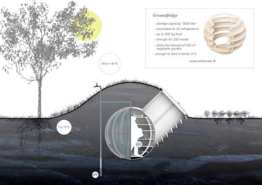 La Nevera Ecológica que necesita tu jardín