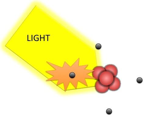 la luz desplaza los electrones en el cristal de silicio